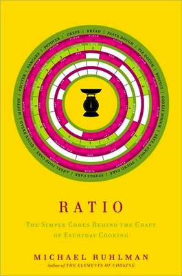 Book Review: Ratio by Michael Ruhlman